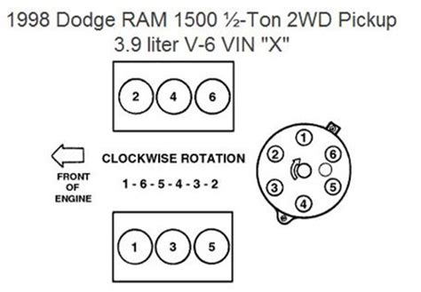 Hemi Engine Firing Order Diagram by Engine Cylinder Order 5 2 Lt 1998 Dodge Ram 1500 Fixya