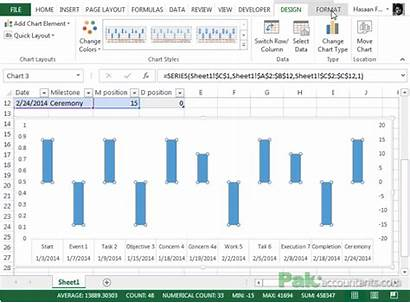 Timeline Excel Project Charts Chart Template Pakaccountants