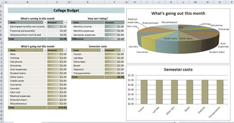 how to budget as a college student college student budget college student budget template