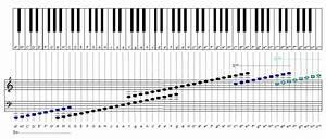 Musik Zum Lesen : klawiatura muzyczna wikipedia wolna encyklopedia ~ Orissabook.com Haus und Dekorationen