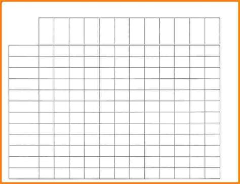 Blank Charts Template
