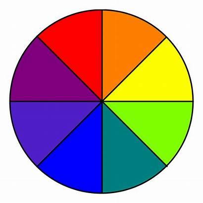 Wheel Colour Eight 2d Wikipedia Wheels Colours