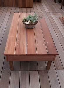 Holztisch fur balkon und terrasse diy academy for Französischer balkon mit holzofen garten selber bauen