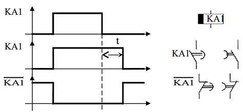 partie  le schema electrique