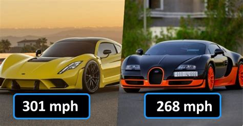 These Top 10 Fastest Cars Will Blow Your Mind With Its Top ...
