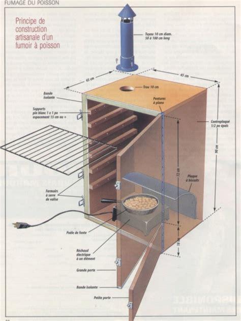 fabriquer un sous de bureau comment fabriquer un classeur de bureau bricobistro