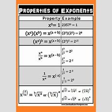 Rules Of Exponents Poster (pdf)  Zerosum Ruler  Currclick  Inbexponents, Square, Square