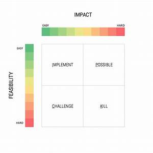 Pick Chart  Effective Brainstorming Tool For Consultants
