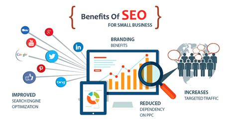 small business seo benefits of seo services for small business seo services