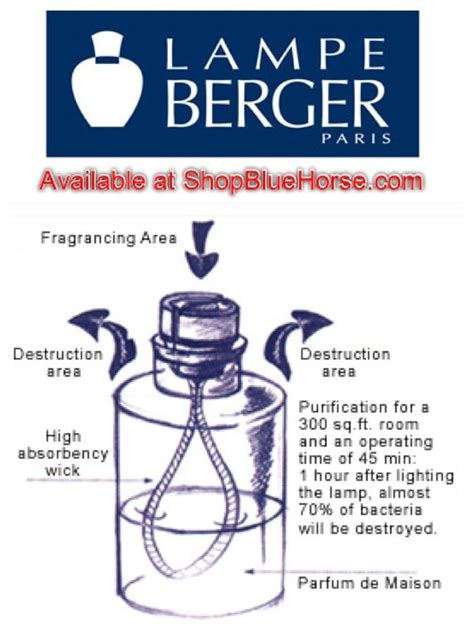 le berger catalytic burner le berger catalytic burner how does it work le berger air care