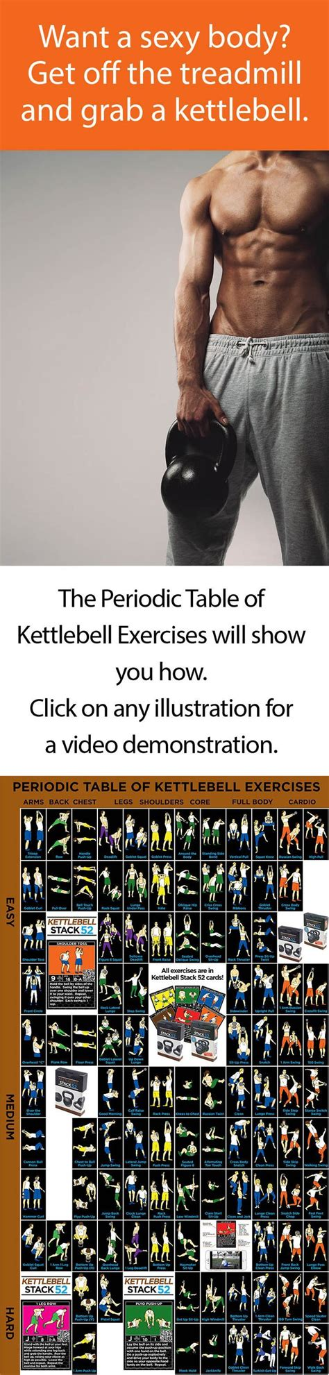 kettlebell exercises workout fitness workouts table periodic gym health muscle exercise strength stack52 training weight kettle mens cardio work body