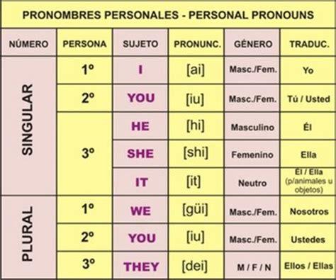 Grammar Juanenriquevieyragil