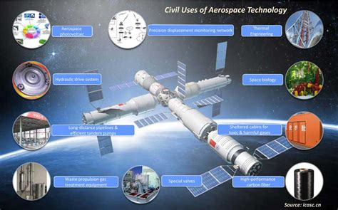 Shenzhou IX sends off aerospace economy