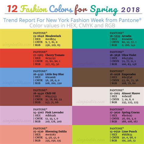 hex color to rgb top 12 pantone colors for 2018 with hex and cmyk values