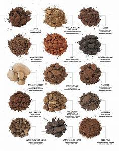 Different Types Of Soil With Names