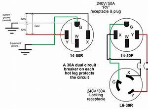 wiring 30 amp twist lock best site wiring harness With 240 volt 30 amp wiring diagram
