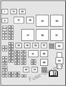 05 Equinox Fuse Diagram