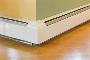 220v Baseboard Heater Awesome