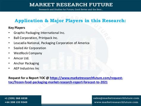 Frozen Food Packaging - Market Size, Market Share, Market ...