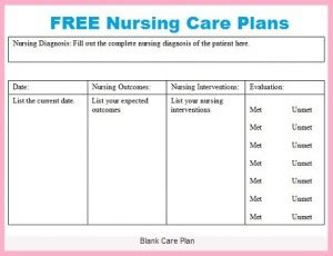 nursing care plan template word nursing care plan and diagnosis for tracheostomy and tracheotomy