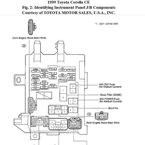 1999 Toyotum Corolla Fuse Box Diagram by 1999 Toyota Corolla Engine Diagram Automotive Parts