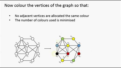 introduction  graph colouring youtube