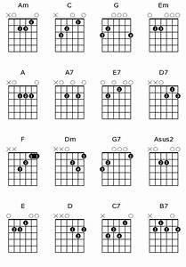 Guitar Bender  Dissecting Chord Diagrams