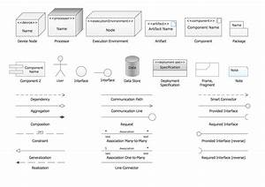 Design Elements For Uml Diagrams