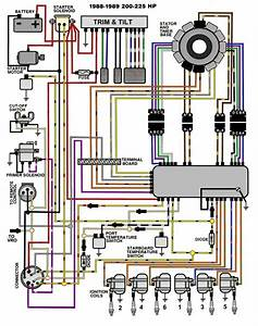 Ignition Switch Wiring Diagram For A Boat Universal Ignition Switch Diagram Wiring Diagram