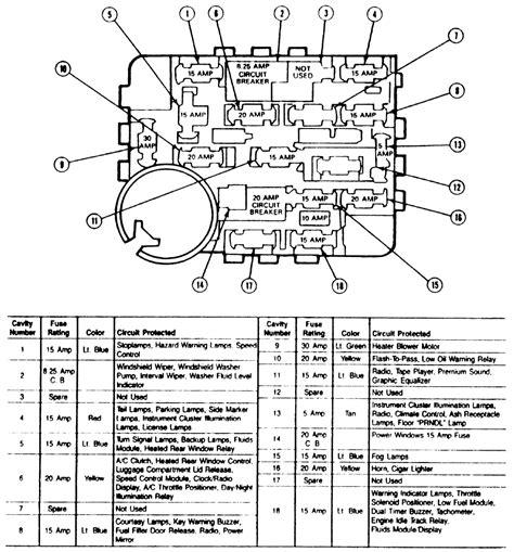 diagram  ford mustang fuse box brake lights