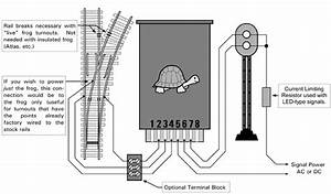Switch Point And Signal Wiring Using The Internal Switches On The Tortoise U2122 Switch Machine