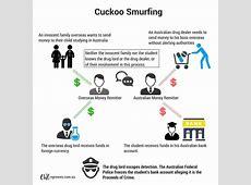 Cuckoo smurfing explaining a money laundering methodology
