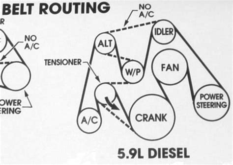 Dodge 33 Serpentine Belt Diagram belt zara images ก นยายน 2013