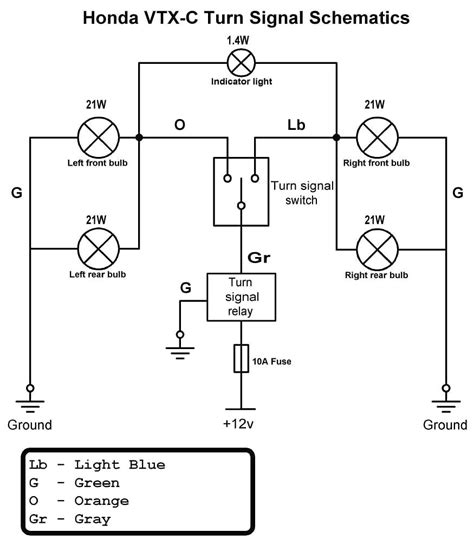 motorcycle turn signal wiring diagram tamahuproject org