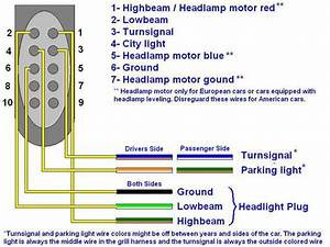 Focus Mk2 Headlight Plug Wiring Diagram - Ford Focus Club - Ford Owners Club