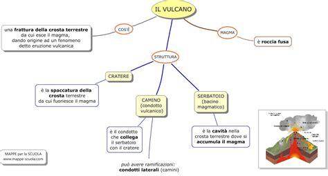 matematica e vulcani e terremoti