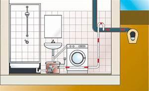 Hebeanlage Abwasser Waschmaschine : hebeanlage anschlie en ~ Eleganceandgraceweddings.com Haus und Dekorationen
