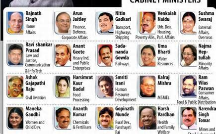 List Of Current Cabinet Ministers by Indian Cabinet Ministers List 2018 Pdf In Www