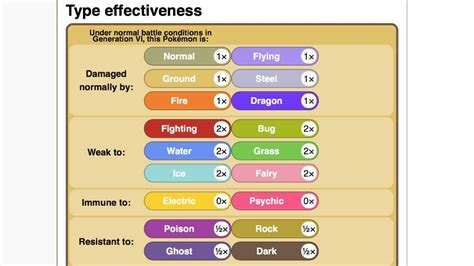 How To Counter Wondereyes And Wondertombs In Pokémon