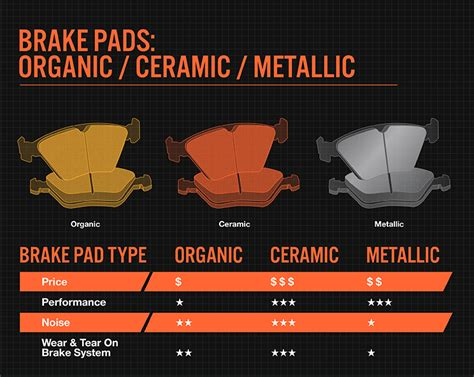 ceramic  metallic brake pads bridgestone tires