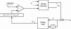 Block Diagram Of Voltage