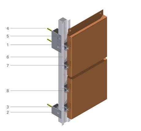 Fassadenverkleidung Zinkblech Kosten by Fassadenverkleidung Zinkblech Dachdecker Verband