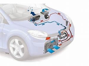 Spécialiste Climatisation Automobile : faire installer une clim dans voiture ~ Gottalentnigeria.com Avis de Voitures