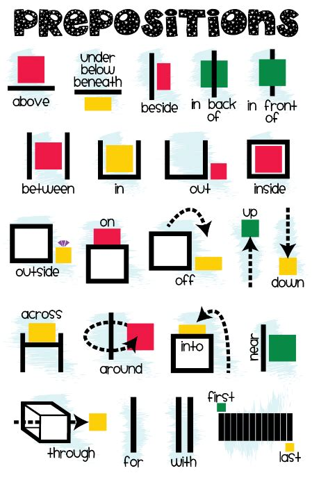 Prepositions Of Place And Movement » Englishlg