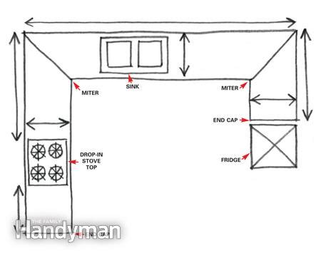 how to select laminate countertops the family handyman