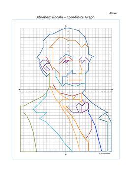abraham lincoln coordinate graph  jackson mare tpt