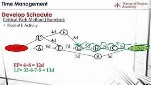 35 Pmp Network Diagram Sample Questions