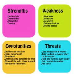 strengths and weaknesses learning to swot it out