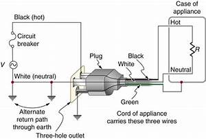 3 Prong Electrical Plug Wiring