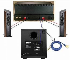 Stereo To Subwoofer Amp Connection - Subwoofers